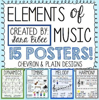 ***Elements of Music- Anchor Charts- Printable Posters!