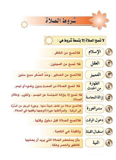 معلومات تامة حول الصلاة منتديات تونيزيـا سات Exercice Sport Doua Islam Islam