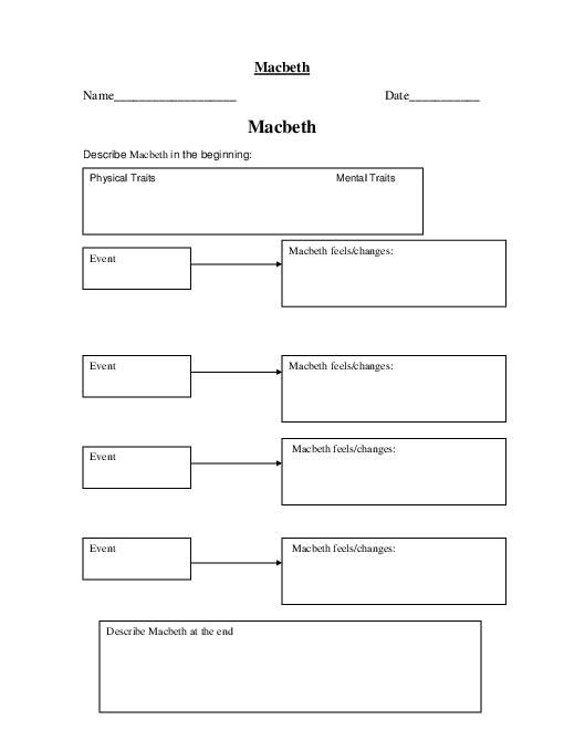 Macbeth Plot Analysis Graphic Organizer Essay Sample
