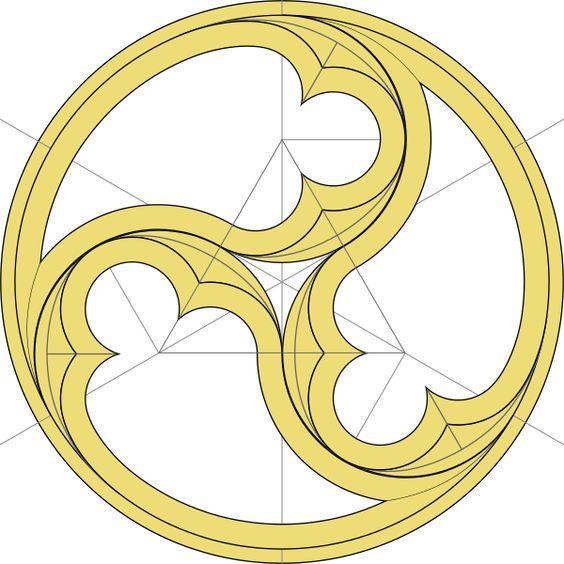 Construction géométrie Taille pierre