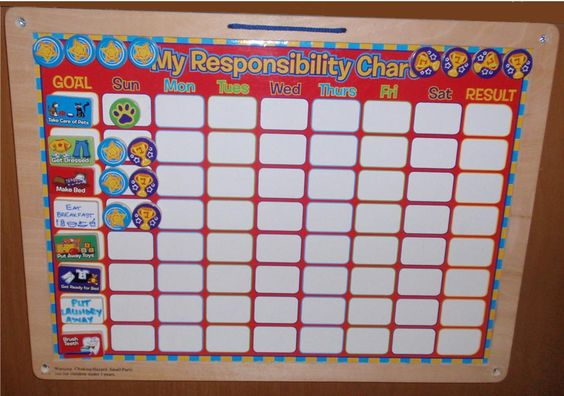 responsibility chart | for the responsibility chart the idea is that once they have completed ...