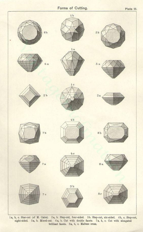 gem stones illustration, 1950s