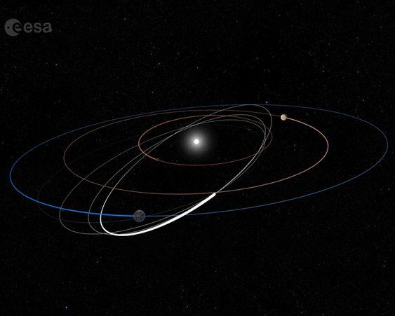 Una nueva misión proporcionará la primera vista de los polos del Sol | Ciencia de la NASA