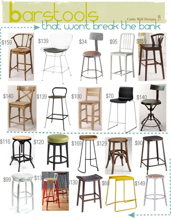 Looking For The Perfect Barstool For Your Kitchen Island