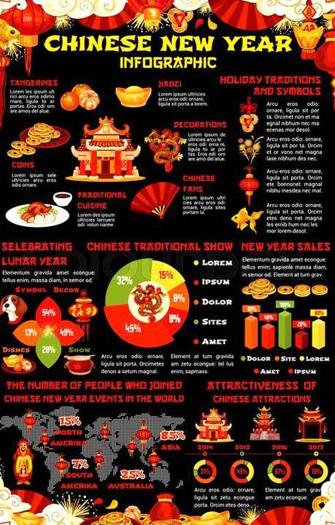 Stock Vector Of Chinese New Year Infographic With Lunar Year Celebration Statistics Festive Graph And In 2020 Chinese New Year Traditions Chinese New Year Food Newyear