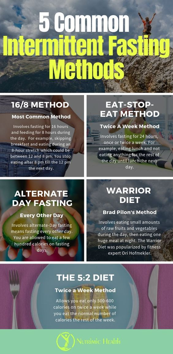 5 common intermittent fasting methods | Exercise And Fitness Tips | #exercise #fitness #fitnesstips #exercisetips #workouttips #workout #exerciseforbellyfat #exercisetoloseweight #fitnessworkouts