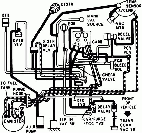 10 83 Chevy Truck Vacuum Diagram Truck Diagram Wiringg Net In 2020 Chevy Trucks Chevy Trucks