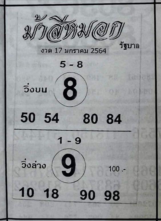 แนวทางหวยรัฐบาล 17/1/64
