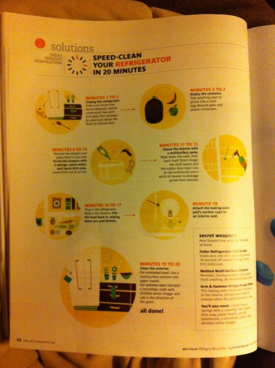 Speed clean your fridge in 20 mins