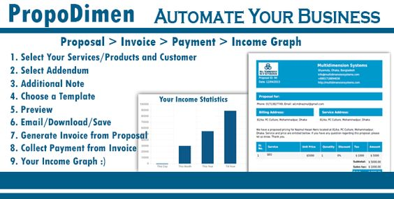 Magento 2 Auto Invoice  Magento has features such as High - email invoices