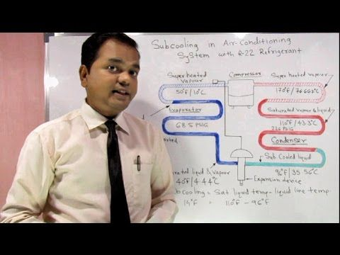 Calculating Tonnage Of Your Air Conditioner In Hindi Youtube Refrigeration And Air Conditioning Hindi Air Conditioner