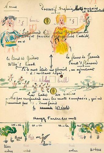 Stéphane Mallarmé, dessin pédagogique pour ses cours d'anglais, Les possessifs, Manuscrit Paris, Bibliothèque Jacques Doucet #MuséeStéphaneMallarmé