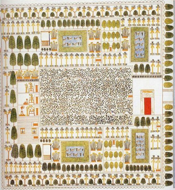 Perspectiva egipcia, tumba de Tebas, 1500 a.C.