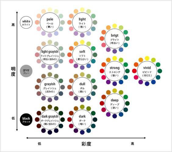 前回の[カラーデザインの基本。色の三属性とは?]に引き続き、カラーデザインの基礎を紹介したいと思います。今回は、色のトー