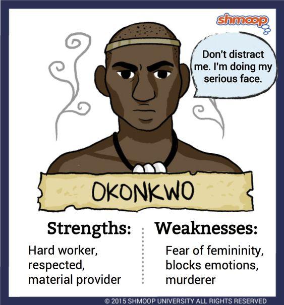 Things Fall Apart - Okonkwo