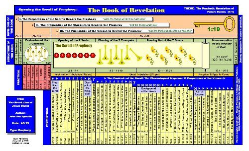 Book of revelation pdf