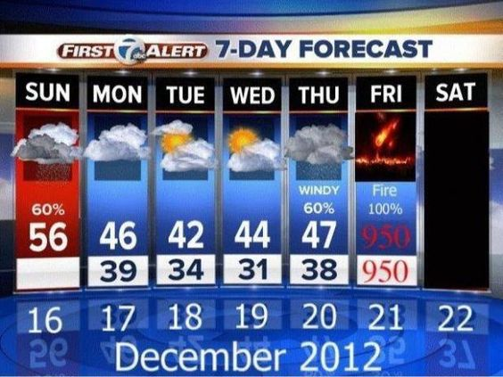 The #Mayan Weather Report...