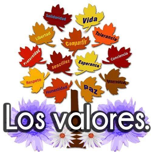 50 Imagenes Con Mensajes Reflexivos Sobre Los Valores Humanos Para Whatsapp Imagenes Para Whatsa Elementary Spanish Recuerdos Baby Shower 4th Grade Classroom