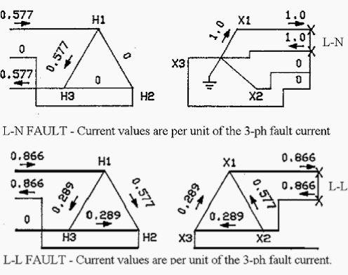 Vs delta transformer wye Understanding the