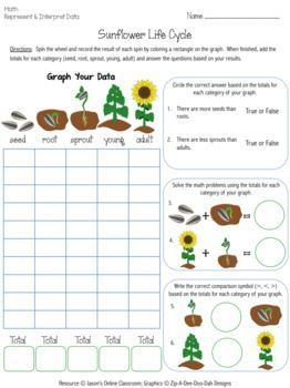 Printables Product Life Cycle Worksheet to be it is and black on pinterest sunflower life cycle graphing worksheet this product includes 1 sunflower