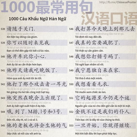 1000 Chinese Sentences In Daily Life Part 36