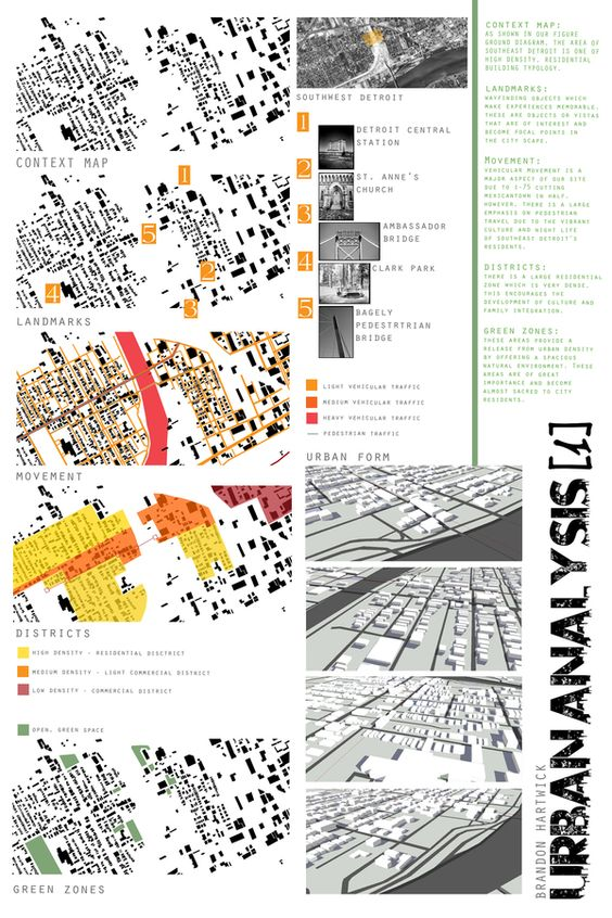 Urban Design Character Analysis : Urban planning on behance editorial pinterest