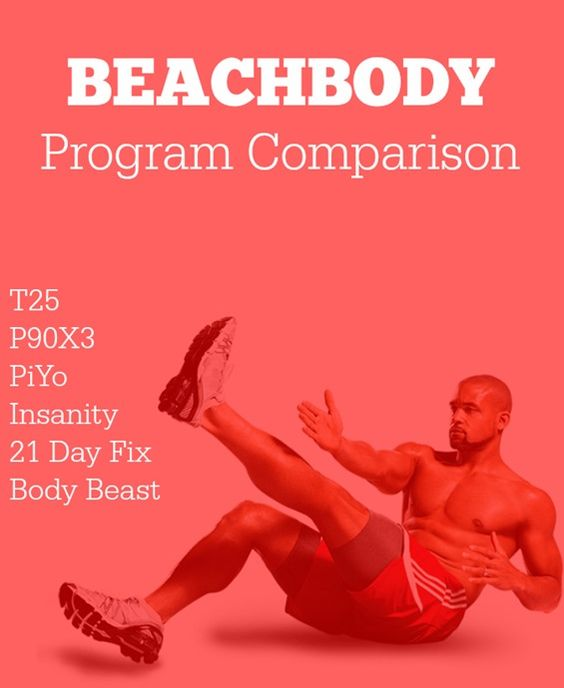 Comparing the Beachbody Programs to see what will work for you - Pin it for later (like when you see the next infomercial!)