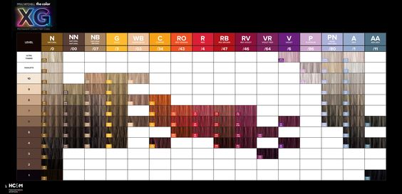 Paul Mitchell the color XG Color Chart - July 2015.