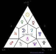Jung Alchimiste 441e0c8d22f296b485e93a91ad75685f