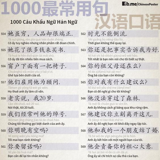 1000 Chinese Sentences In Daily Life Part 37