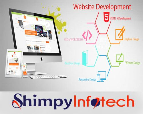 Learn Web Designing Weekend Weekdays Classes Available Shimpyinfotech Seo Training Learning Train