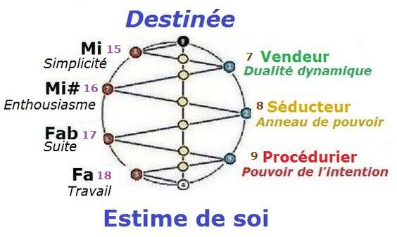 Alliances sensations corporelles 442d28bfd2b835cd5020111bff369d6a