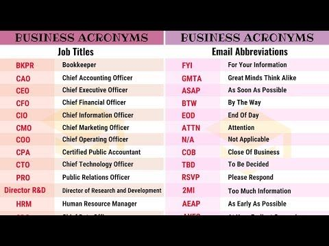 Business Terms List Of Common Business Acronyms Abbreviations
