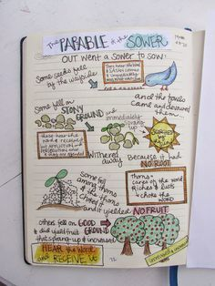 A Lively Hope: Scripture Journal Printable: The Parable of the Sower