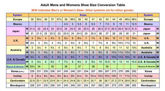Danish Women Avrage Shoe Shize