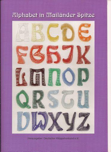 Alphabet in Mailänder Spitze - Béláné Károlyi - Álbumes web de Picasa