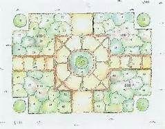 herb garden design - Bing images
