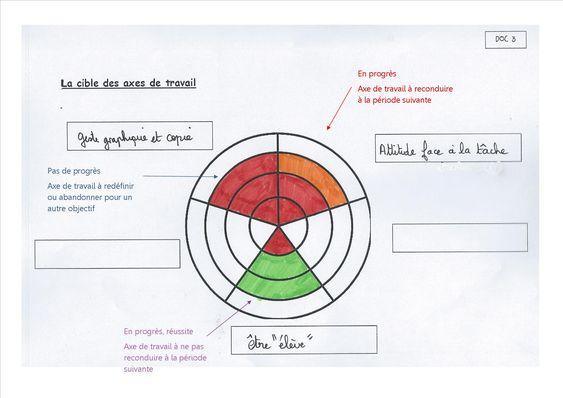 Grille d 39 observation des l ves document cible des - Grille de salaire maitre de conference ...