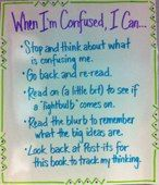 When I'm Confused, I Can....Anchor Chart