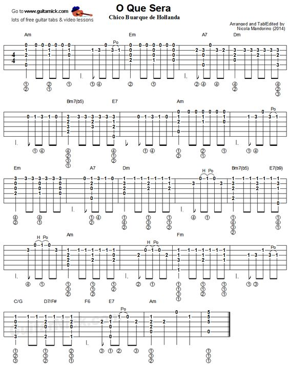 Fingerstyle guitar, Tablature and Que sera on Pinterest