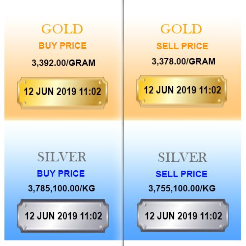 Today 24 Carat Gold Rate Per Gram And