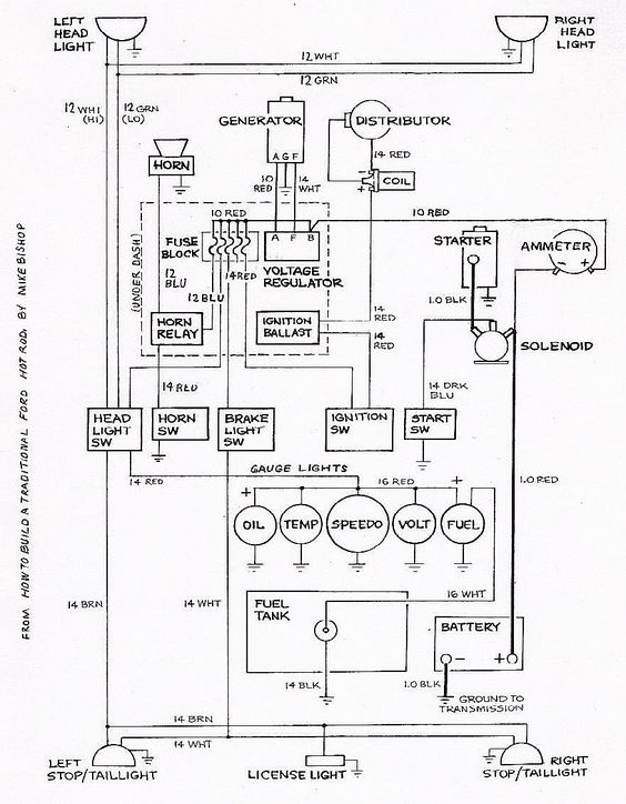 basic ford hot rod wiring diagram mustang 302 pinterest on simple auto wiring diagram