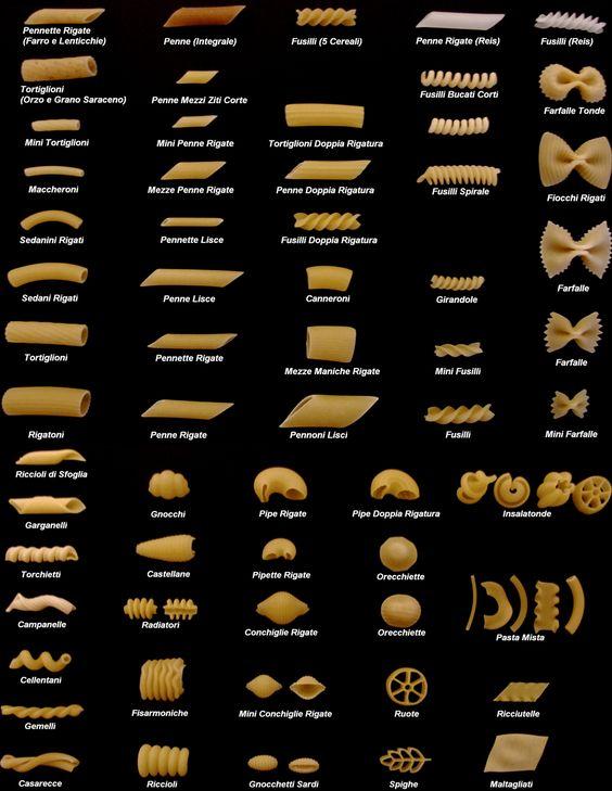 Italian Pasta, short shapes