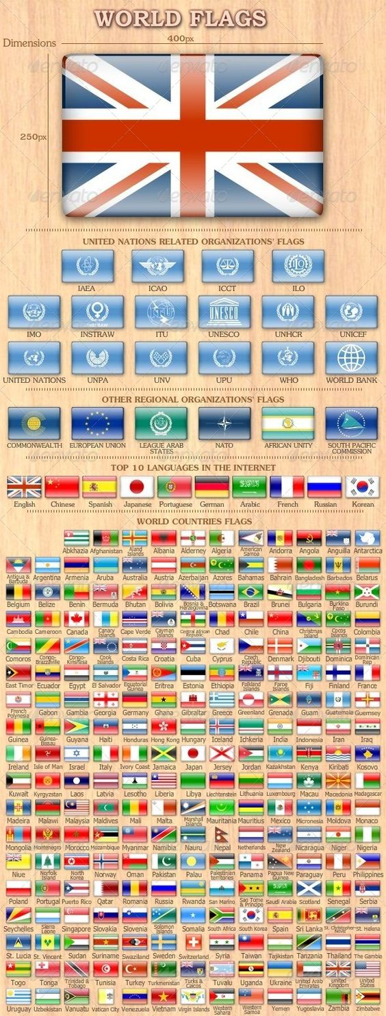 THE 254 Flags of the World!