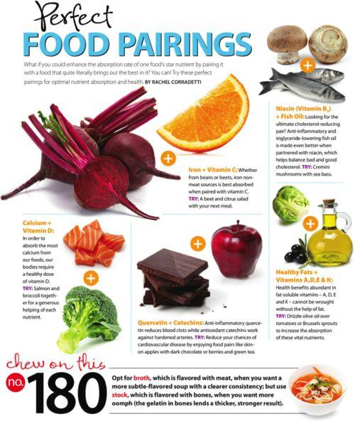 Food Pairings    @GreatestAthlete   #makeithappen #iamgreatestathlete #health #fitness #diet #nutrition #lifestyle #exercise #recipes www.greatestathlete.com