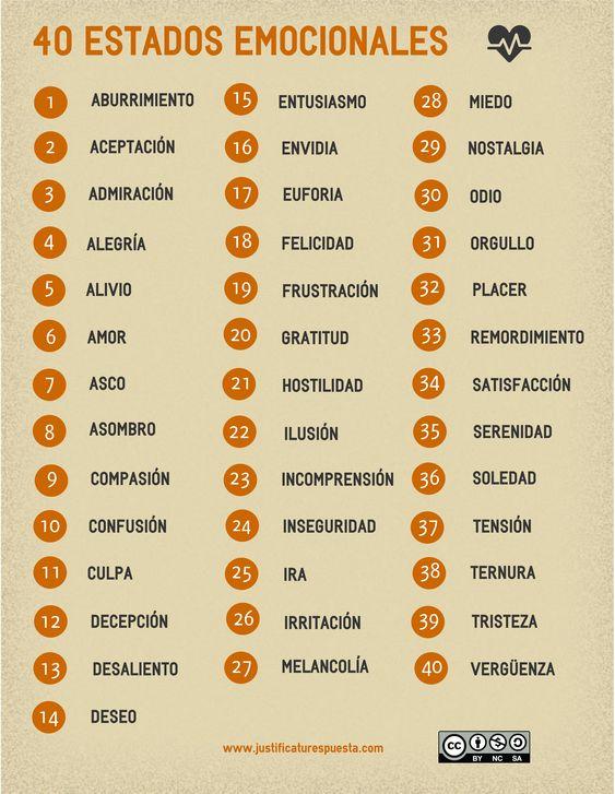 40 estados emocionales para enseñar en el aula. Justifica tu respusta. Santiago Moll