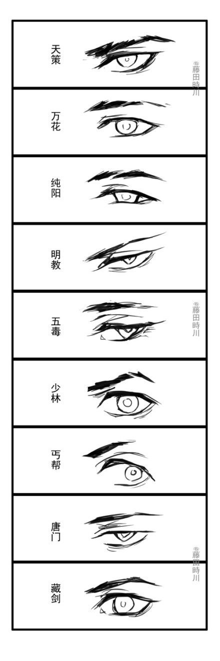 Chart showing different styles of eyes for male anime/manga characters. All notes are written in Japanese!
