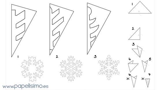 C mo hacer copos de nieve de papel para decorar en navidad - Copos de nieve manualidades ...