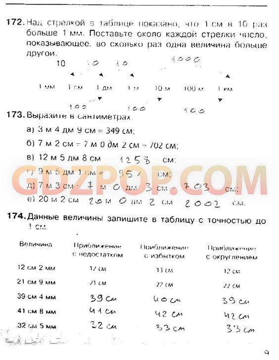 Лабораторные работы по биологии 10-11 класс теремов петросова