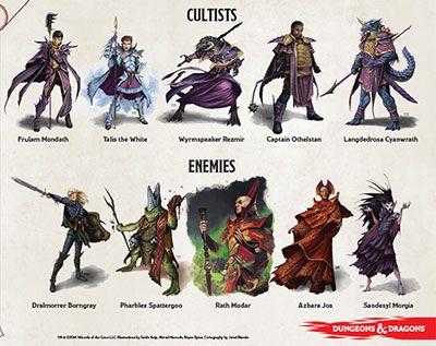 Dungeon Masters Design Kit Pdf